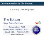 Weather station information as presented on home page Saba-News.com